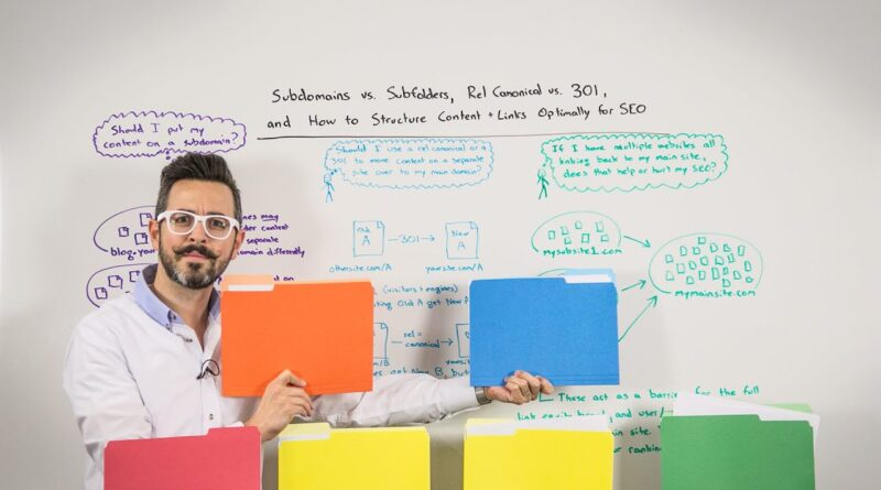 Subdomains vs. Subfolders, Rel Canonical vs. 301, and Link Structure for SEO – Whiteboard Friday