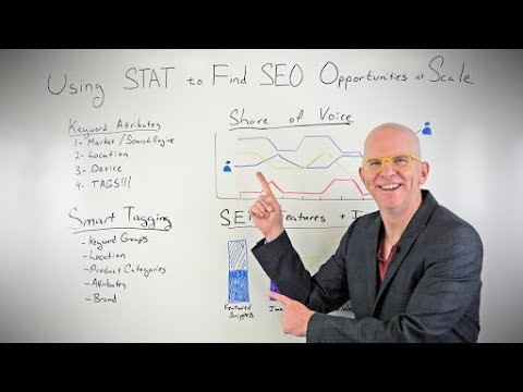 How to Use STAT to Find SEO Opportunities at Scale — Whiteboard Friday